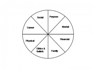 8-areas-of-life-balance