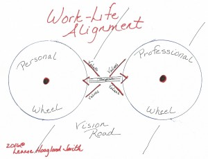 work-life-alignment